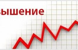 Цены после повышения